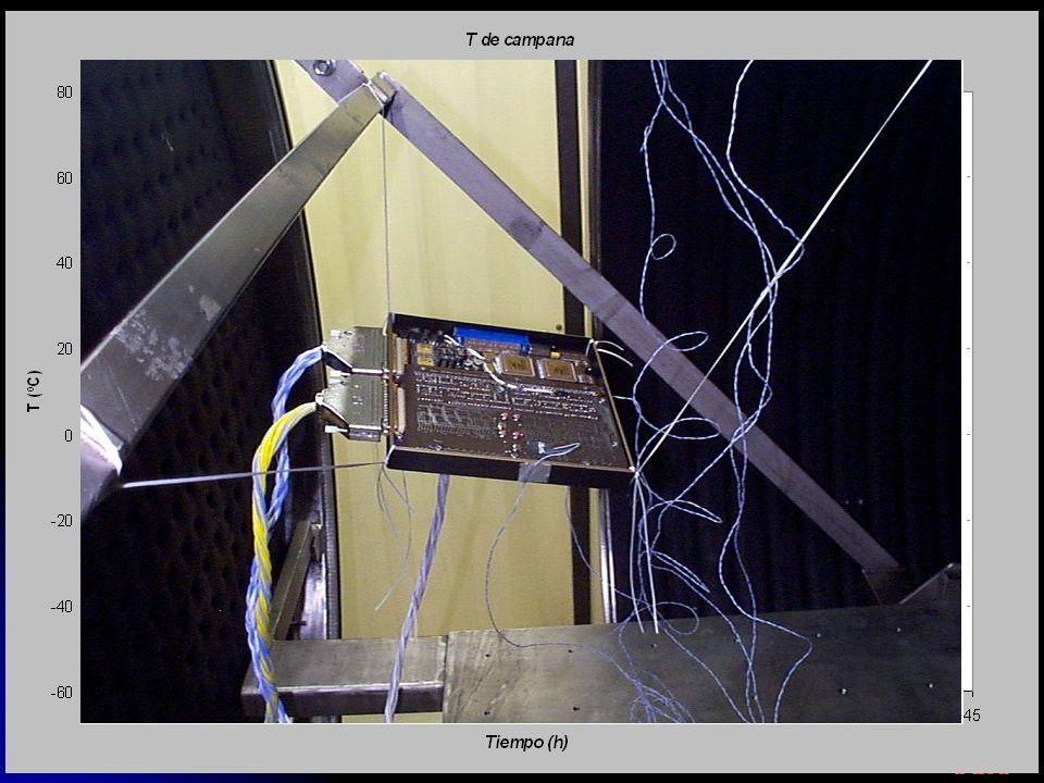 Los aspectos térmicos (II) Hace falta un control térmico: activos o pasivos Activo: Calentadores, Calentadores,Refrigeradores Sistemas móviles de refr