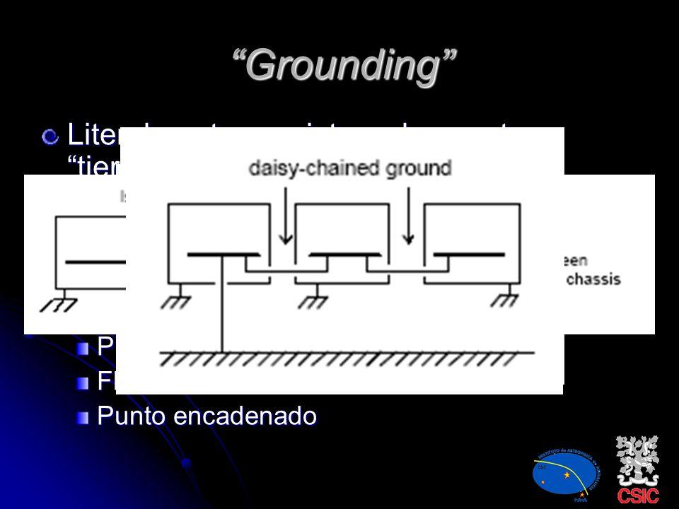 El apantallamiento Equivalentes a los filtros pero para las emisiones y susceptibilidades radiadas. Apantallamientos de sistemas o partes de circuitos