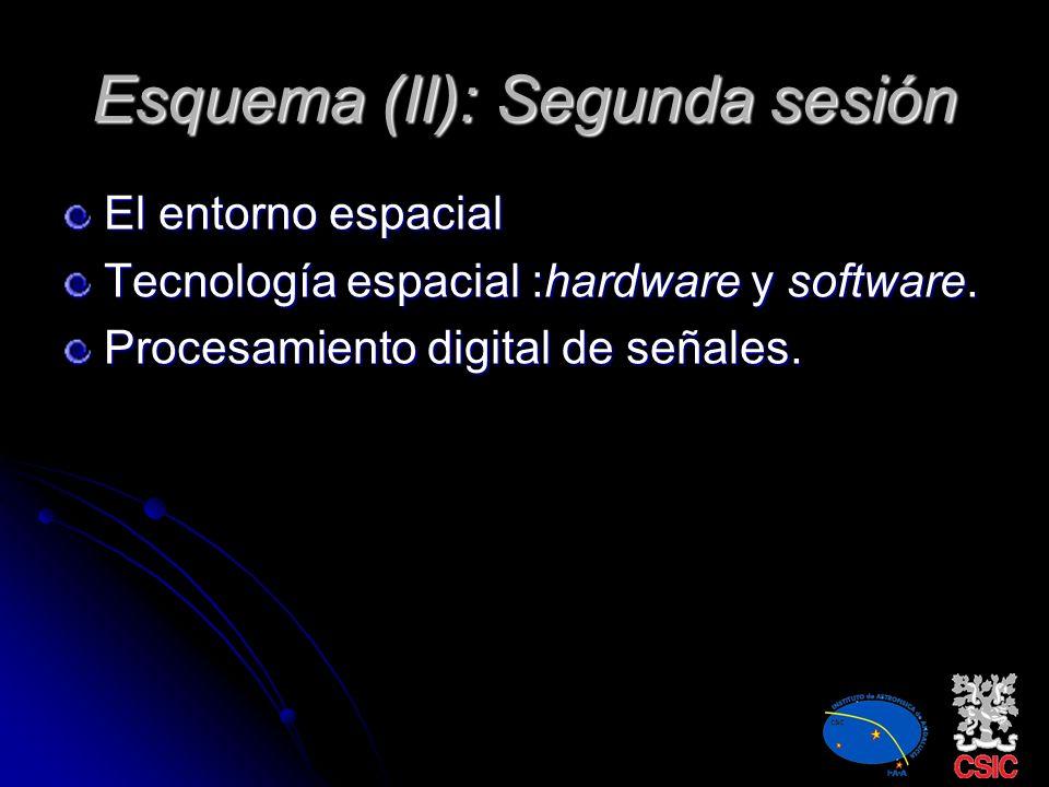 Esquema (II): Segunda sesión El entorno espacial Tecnología espacial :hardware y software.