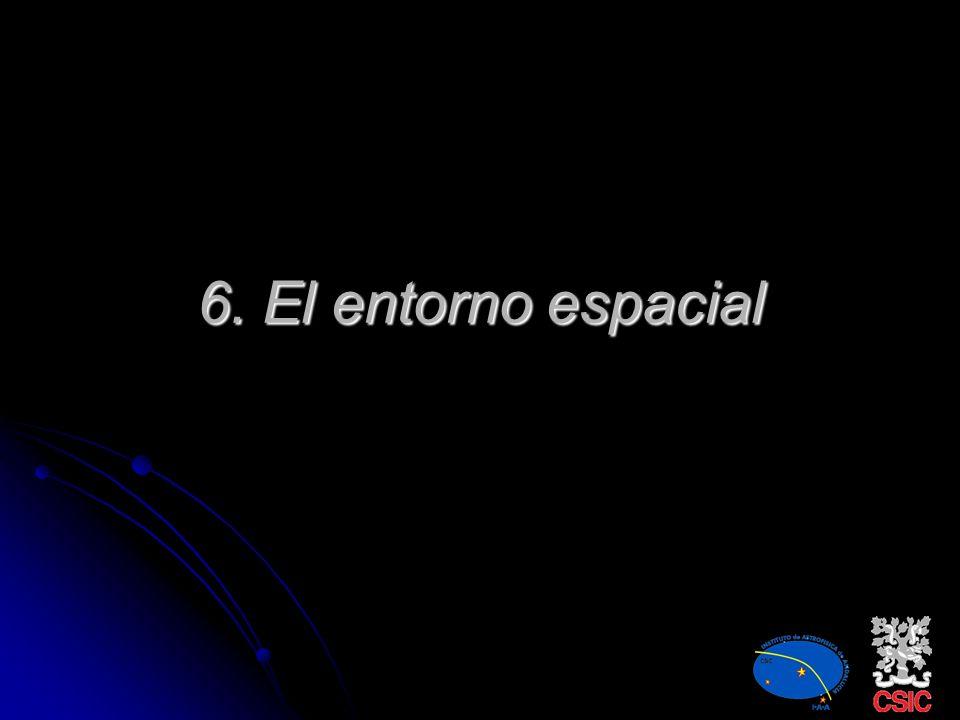 Esquema (II): Segunda sesión El entorno espacial Tecnología espacial :hardware y software. Procesamiento digital de señales.