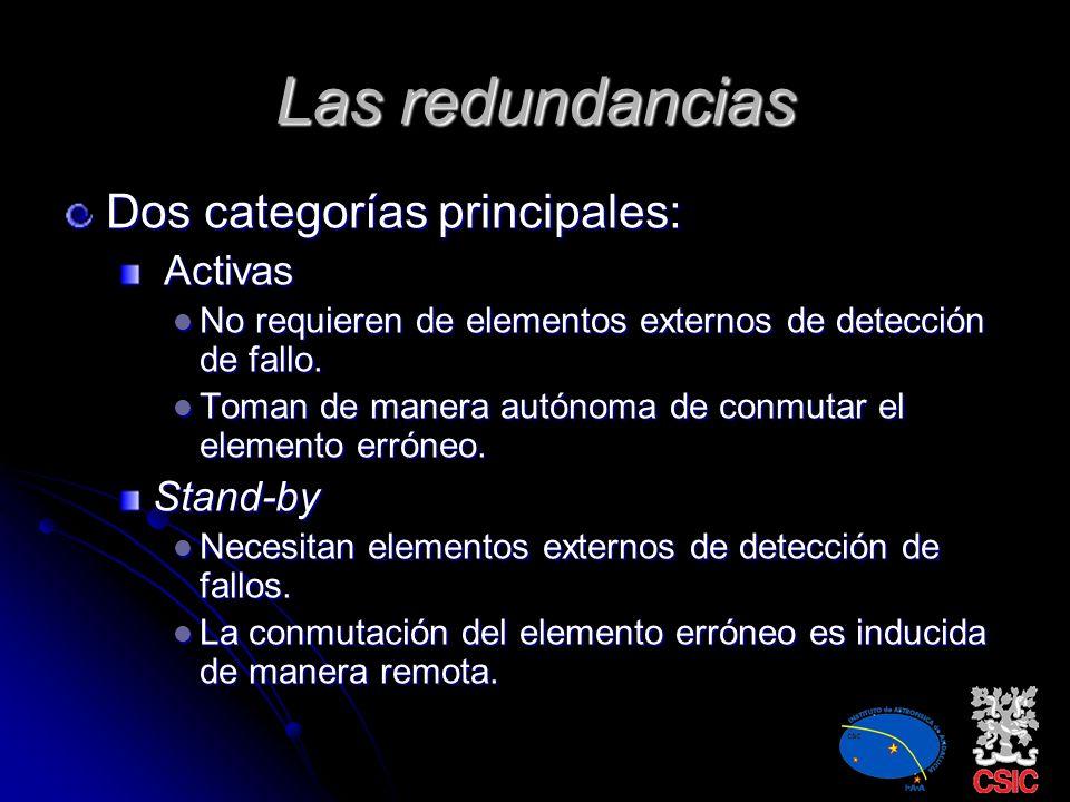 Mitigación de los efectos de la radiación en el Espacio Impedir los problemas: Utilización de escudos protectores Colocación adecuada de los instrumen