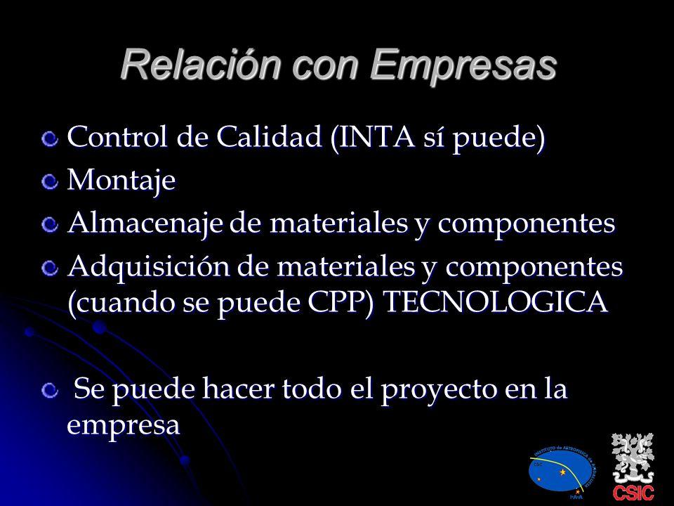 Consorcio Proyecto Espacial Los proyectos espaciales se suelen realizar con consorcios (internacionales) Cada grupo de trabajo tiene su IP y su PM Act