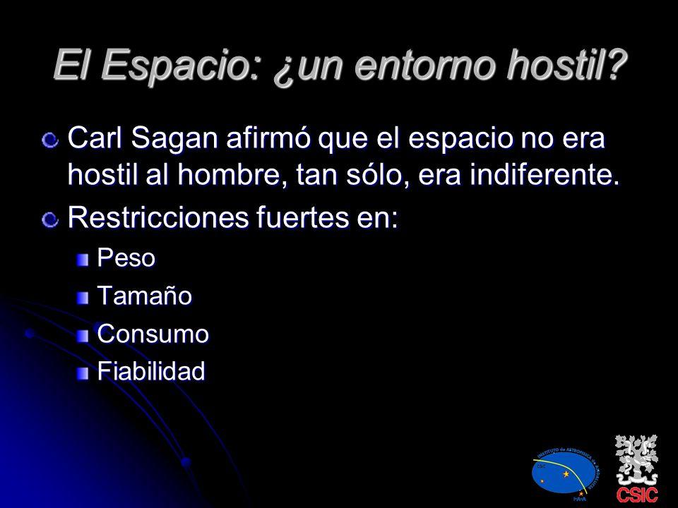 6. El entorno espacial