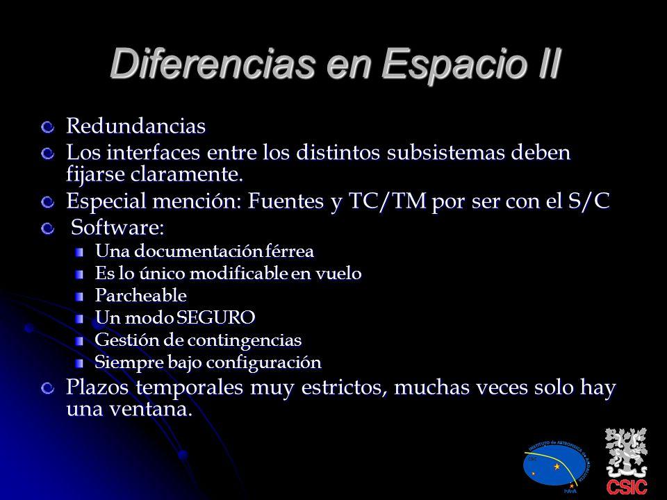 Diferencias en Espacio I Cualificación de los componentes Cualificación de los componentes Análisis y prevención de fallos y estudio de soluciones Aná