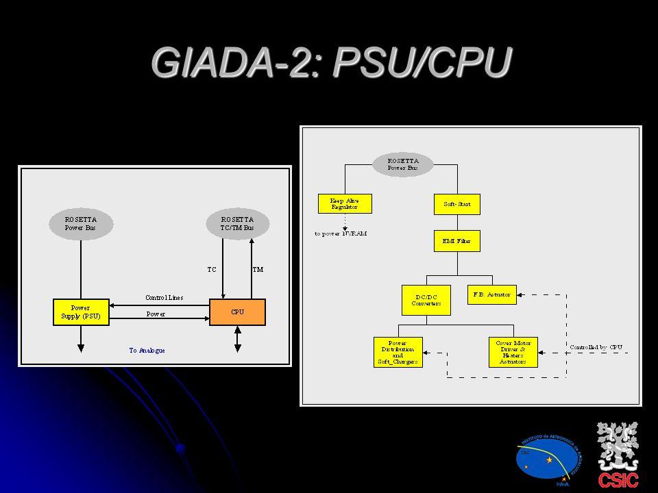 Filosofía de Modelos Prototipos funcionales no representativos Modelo de Ingeniería (EM) Modelo Térmico y Estructural (STM) Modelo de Calificación (QM