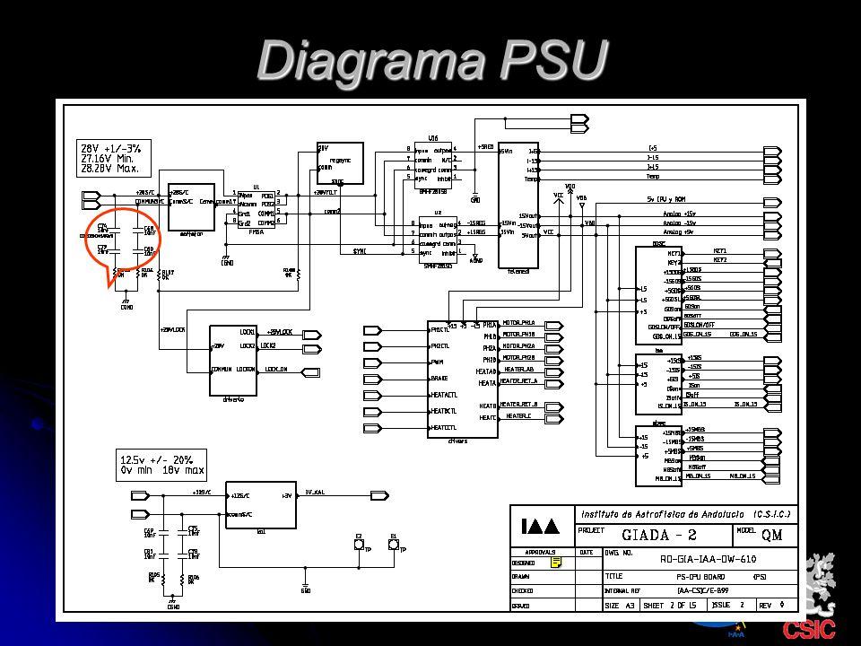 GIADA-2: PSU/CPU