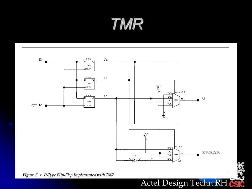 Tipos FPGA Actel
