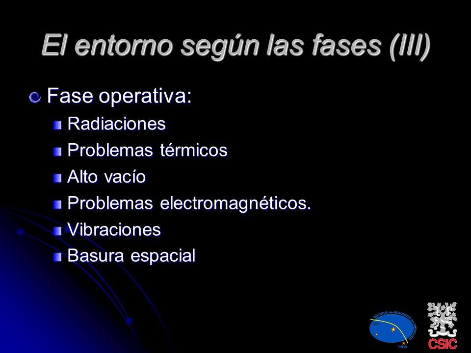 El entorno según las fases (III) Fase operativa: Radiaciones Problemas térmicos Alto vacío Problemas electromagnéticos.