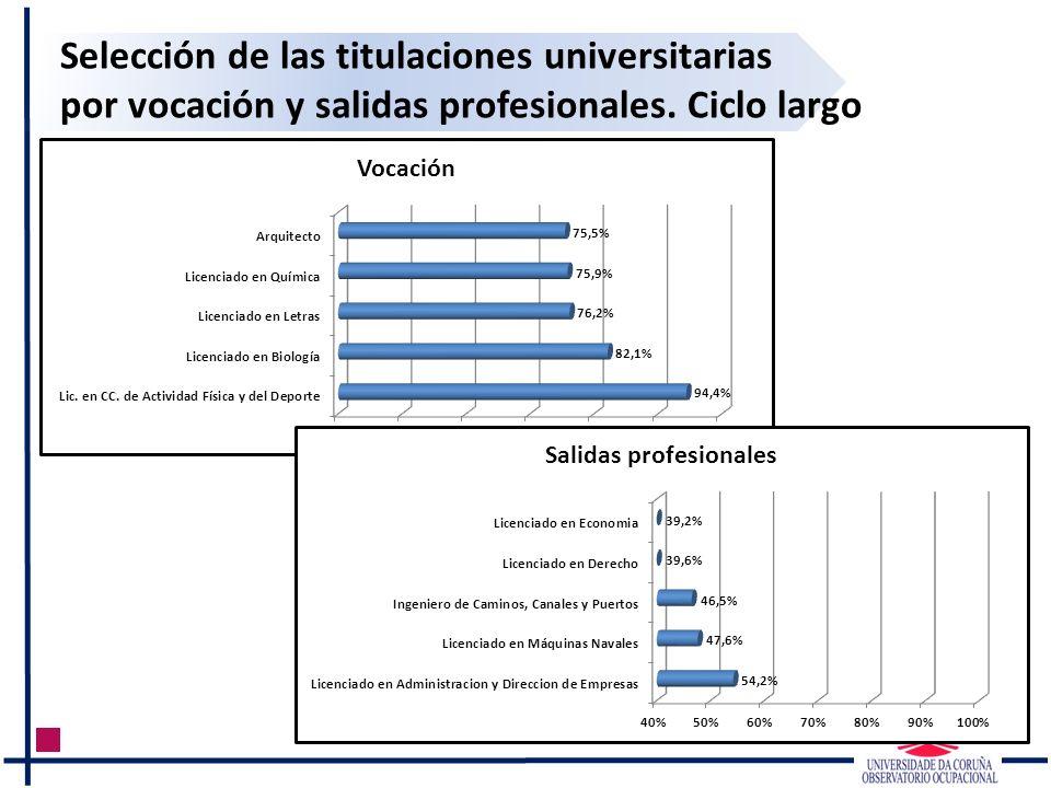 Selección de las titulaciones universitarias por vocación y salidas profesionales. Ciclo largo