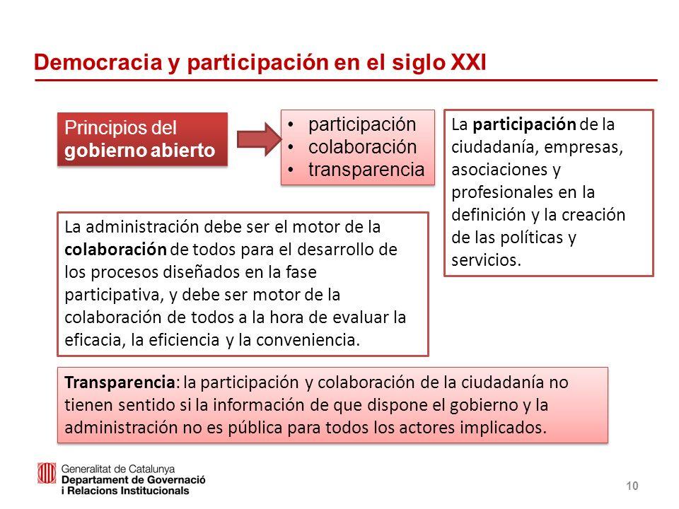 Identificació del departament o organisme 10 Democracia y participación en el siglo XXI Principios del gobierno abierto Principios del gobierno abiert