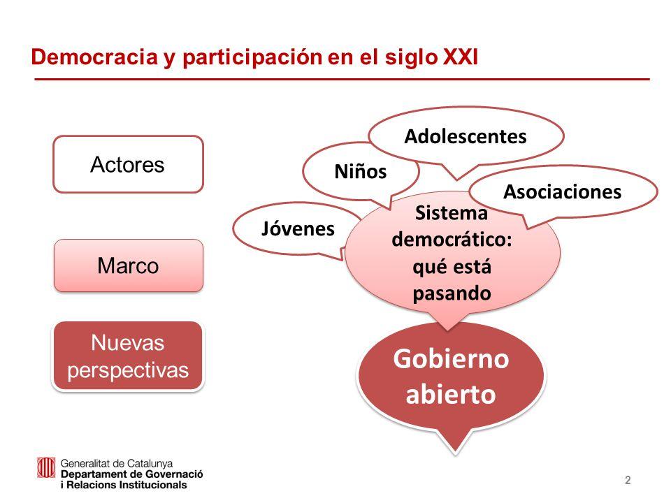 Identificació del departament o organisme Democracia y participación en el siglo XXI 2 Jóvenes Gobierno abierto Sistema democrático: qué está pasando