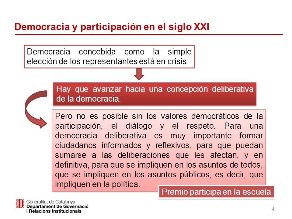 Identificació del departament o organisme 4 Democracia y participación en el siglo XXI Democracia concebida como la simple elección de los representan