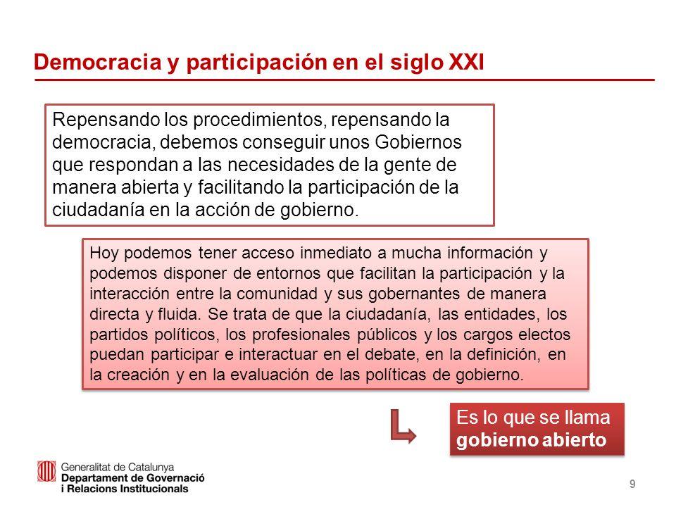 Identificació del departament o organisme 9 Democracia y participación en el siglo XXI Repensando los procedimientos, repensando la democracia, debemo