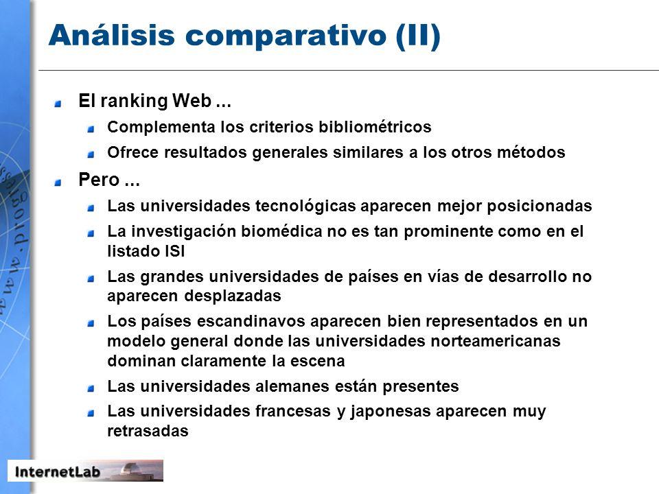 Análisis comparativo (II) El ranking Web... Complementa los criterios bibliométricos Ofrece resultados generales similares a los otros métodos Pero...