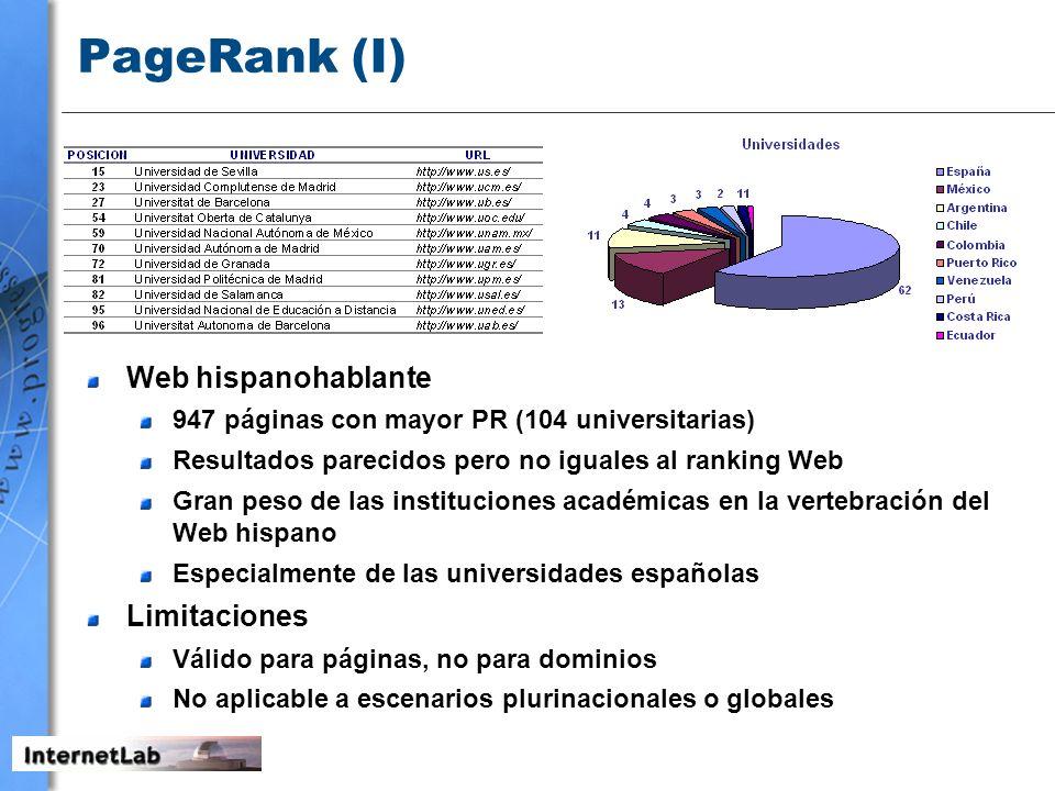 PageRank (I) Web hispanohablante 947 páginas con mayor PR (104 universitarias) Resultados parecidos pero no iguales al ranking Web Gran peso de las in