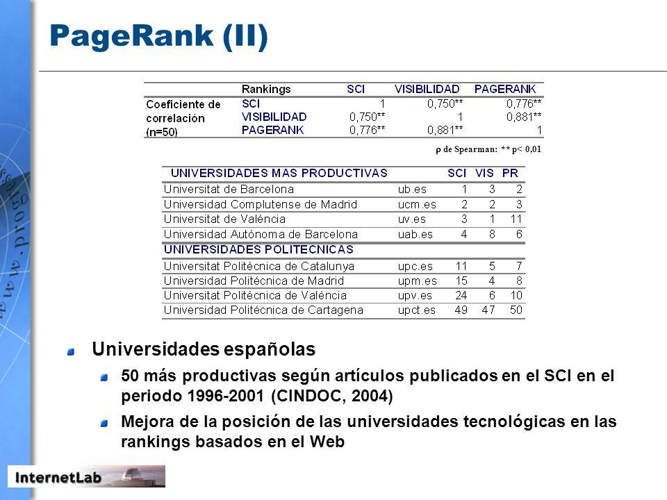 PageRank (II) de Spearman: ** p< 0,01 Universidades españolas 50 más productivas según artículos publicados en el SCI en el periodo 1996-2001 (CINDOC,