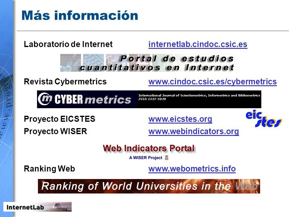 Más información Laboratorio de Internetinternetlab.cindoc.csic.es Revista Cybermetricswww.cindoc.csic.es/cybermetrics Proyecto EICSTESwww.eicstes.org