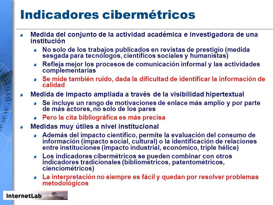 Indicadores cibermétricos Medida del conjunto de la actividad académica e investigadora de una institución No solo de los trabajos publicados en revis