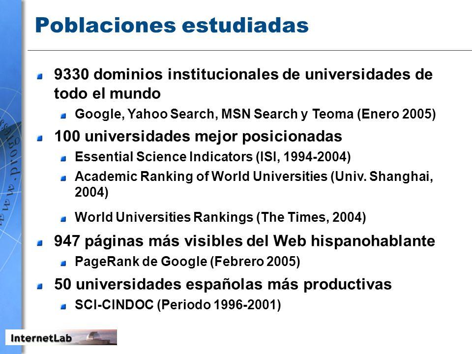 Poblaciones estudiadas 9330 dominios institucionales de universidades de todo el mundo Google, Yahoo Search, MSN Search y Teoma (Enero 2005) 100 unive