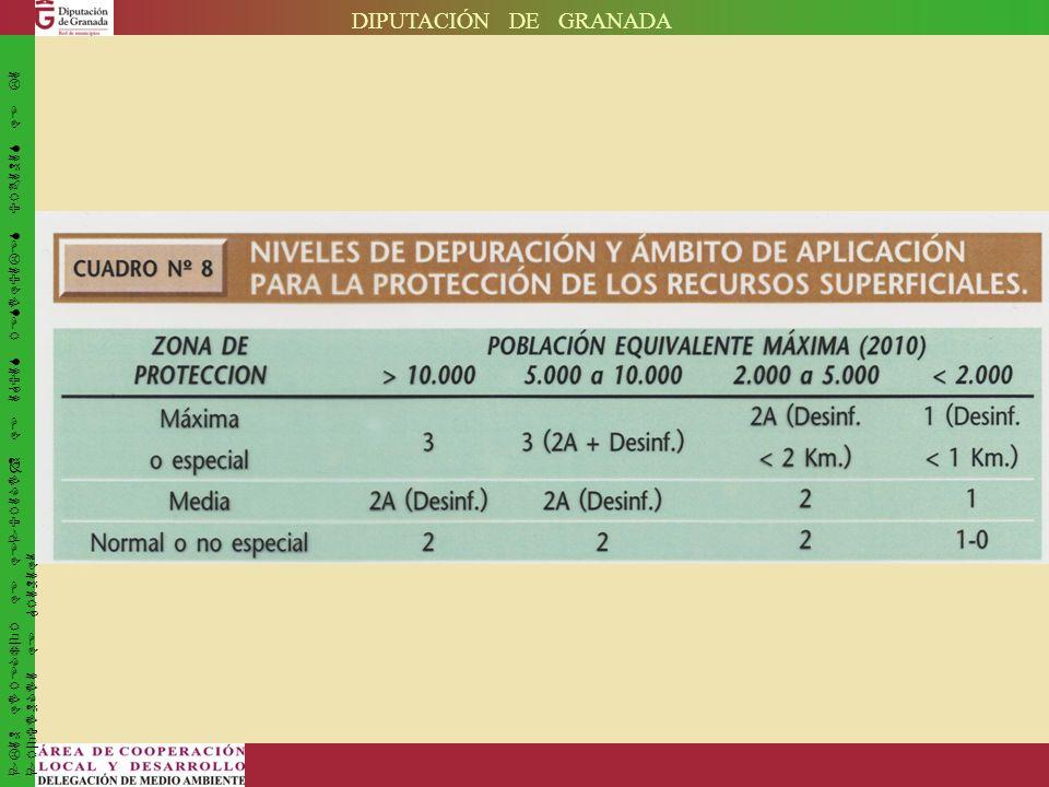 DIPUTACIÓN DE GRANADA PLAN DIRECTOR DE DEPURACIÓN DE AGUAS RESIDUALES URBANAS DE LA PROVINCIA DE GRANADA