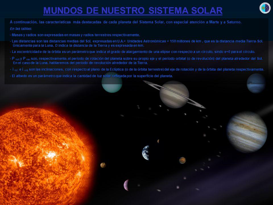 MUNDOS DE NUESTRO SISTEMA SOLAR A continuación, las características más destacadas de cada planeta del Sistema Solar, con especial atención a Marte y