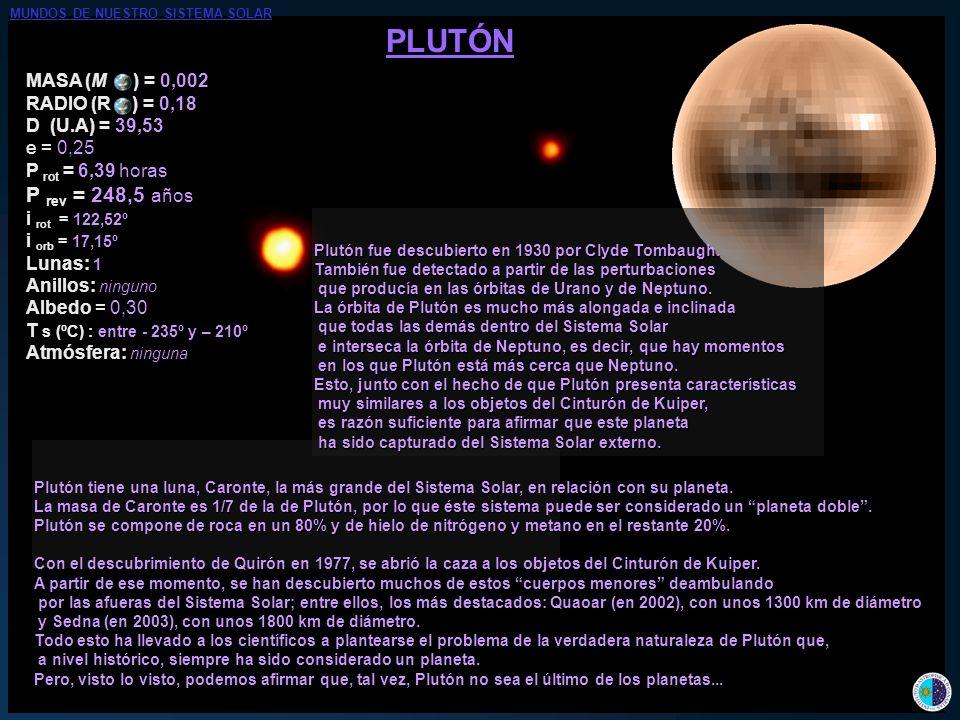 PLUTÓN MASA (M ) = 0,002 RADIO (R ) = 0,18 D (U.A) = 39,53 e = 0,25 P rot = 6,39 horas P rev = 248,5 años i rot = 122,52º i orb = 17,15º Lunas: 1 Anil