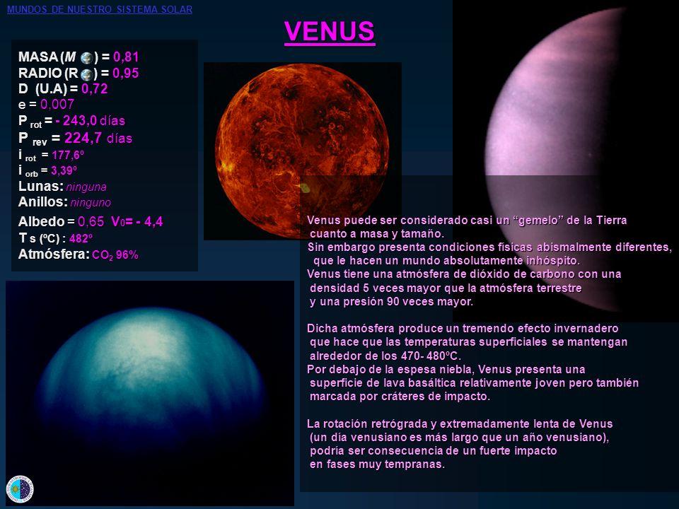 LA TIERRA MASA (M ) = 1 = 5,97x 10 24 kg RADIO (R ) = 1= 6378 km D (U.A) = 1= 150 000 000 km = = distancia media Tierra-Sol e = 0,017 P rot = 1 día P rev = 365 días i rot = 23,45º i orb = 0º (es lo que define la eclíptica) Lunas: 1 (la Luna) Anillos: ninguno Albedo = 0,37 T s (ºC) : 15º Atmósfera: N 77%, O 21%, otros 2% MASA (M ) = 0,012= 1/81 RADIO (R ) = 0,27 D (km) = 384 000 e = 0,05 P rot = 27,32 días P rev = 27,32 días i rot = 6,68º i orb = 5º (es lo que define la eclíptica) Albedo = 0,07 T s (ºC) : máx=123º mín=-233º Atmósfera: ninguna LA LUNA MUNDOS DE NUESTRO SISTEMA SOLAR