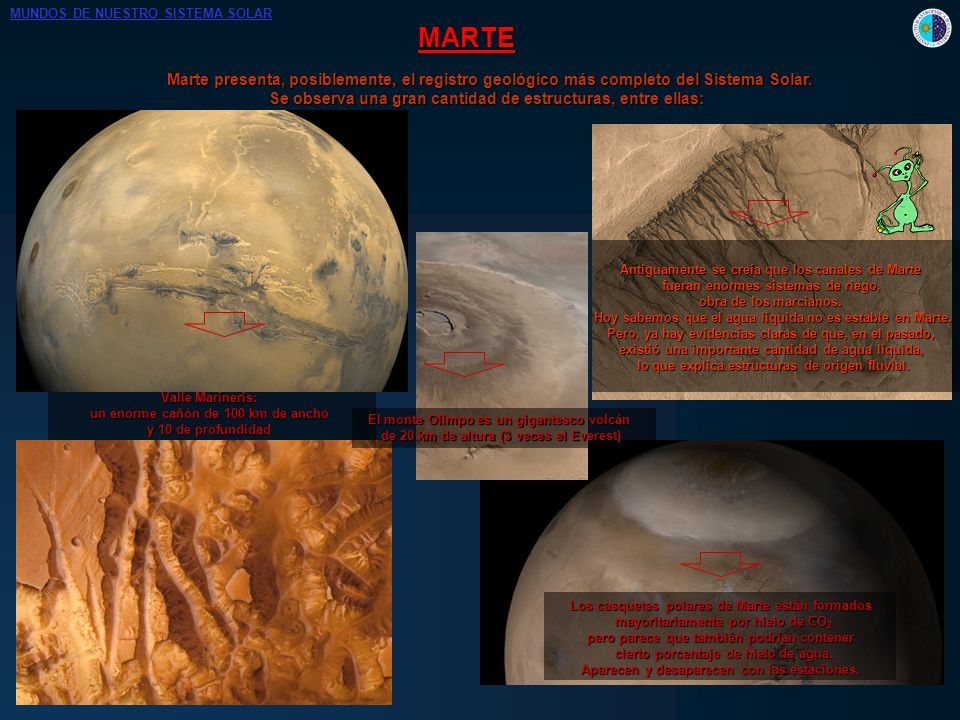 MARTE Marte presenta, posiblemente, el registro geológico más completo del Sistema Solar. Se observa una gran cantidad de estructuras, entre ellas: Va