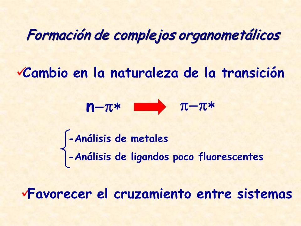 Formación de complejos organometálicos Cambio en la naturaleza de la transición n -Análisis de metales -Análisis de ligandos poco fluorescentes Favorecer el cruzamiento entre sistemas