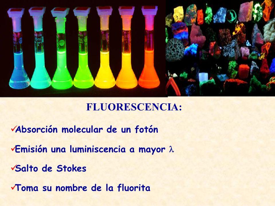 FLUORESCENCIA: Absorción molecular de un fotón Emisión una luminiscencia a mayor Salto de Stokes Toma su nombre de la fluorita