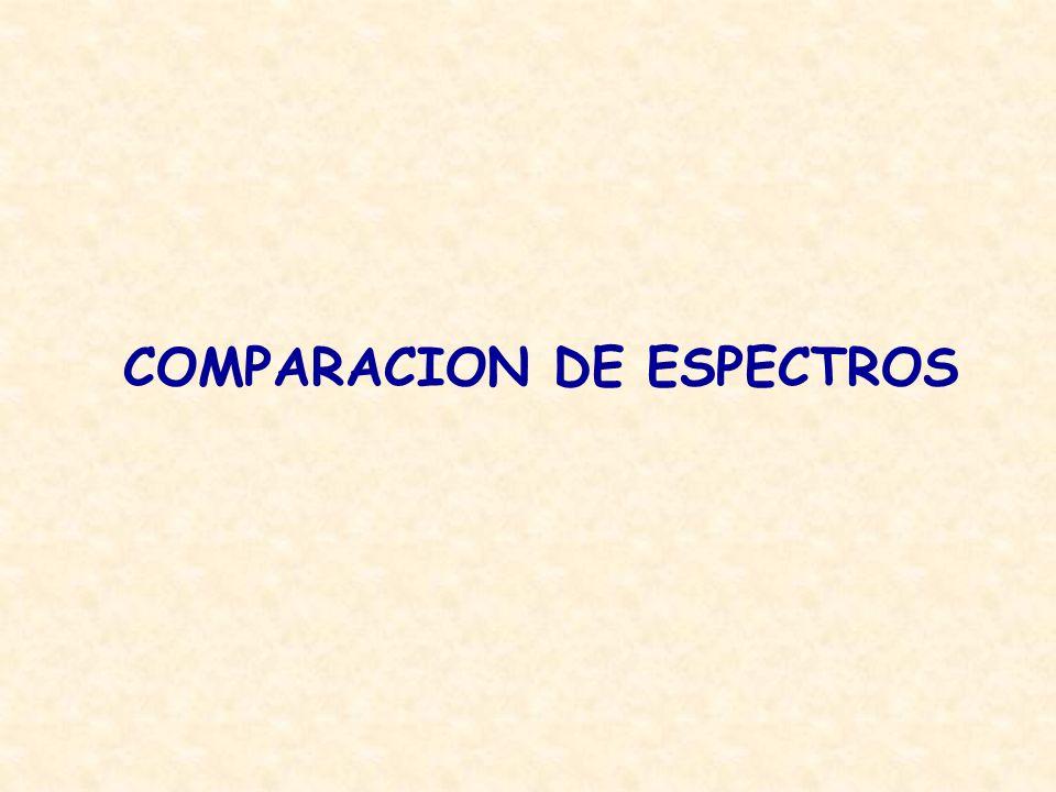 COMPARACION DE ESPECTROS