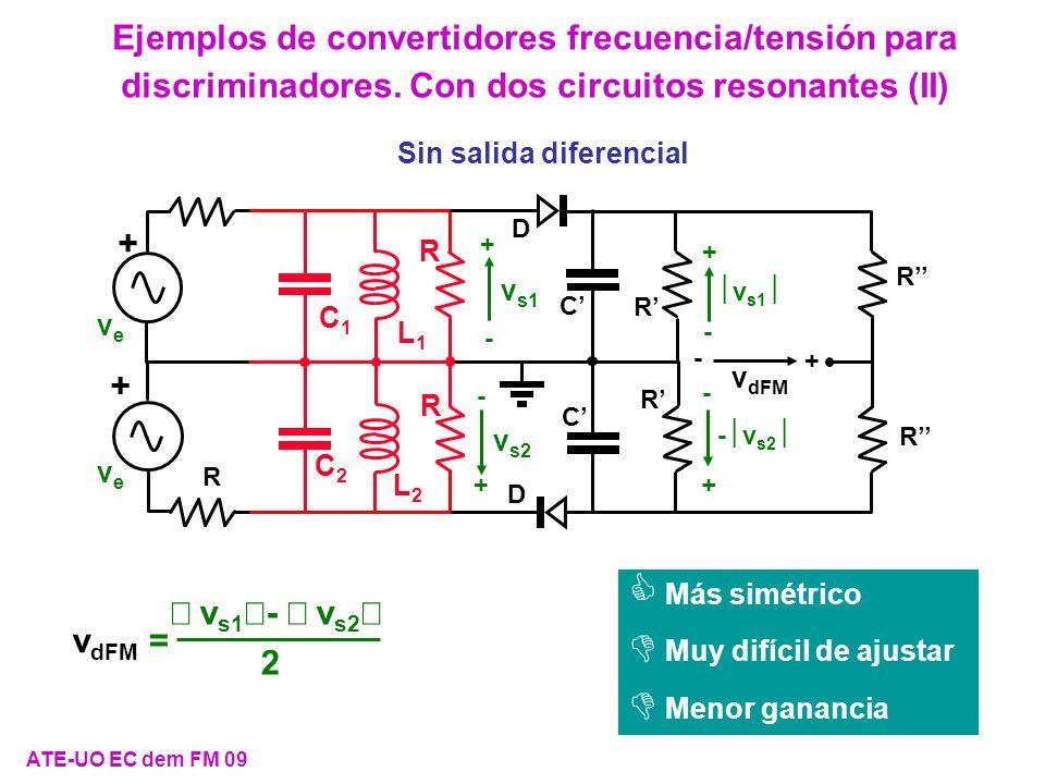 ATE-UO EC dem FM 09 Ejemplos de convertidores frecuencia/tensión para discriminadores. Con dos circuitos resonantes (II) Más simétrico Muy difícil de