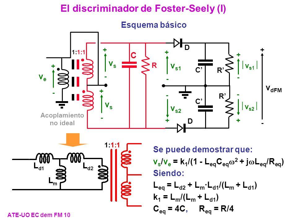 ATE-UO EC dem FM 10 El discriminador de Foster-Seely (I) Se puede demostrar que: v s /v e = k 1 /(1 - L eq C eq 2 + j L eq /R eq ) Siendo: L eq = L d2