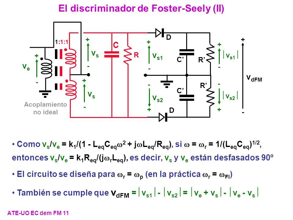ATE-UO EC dem FM 11 El discriminador de Foster-Seely (II) Como v s /v e = k 1 /(1 - L eq C eq 2 + j L eq /R eq ), si = r = 1/(L eq C eq ) 1/2, entonce