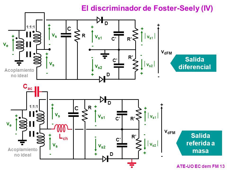 ATE-UO EC dem FM 13 El discriminador de Foster-Seely (IV) C v s1 + - + - R C D v s2 + - + - R C D v dFM + - v s1 v s2 vsvs + - vsvs + - veve + - Acopl