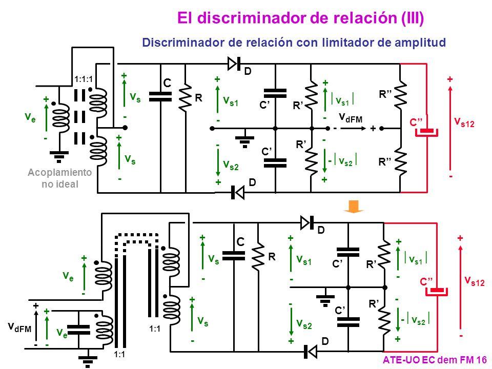 ATE-UO EC dem FM 16 El discriminador de relación (III) - v s2 C v s1 + - + - R C D v s2 + - + - R C D v dFM + - v s1 vsvs + - vsvs + - veve + - Acopla