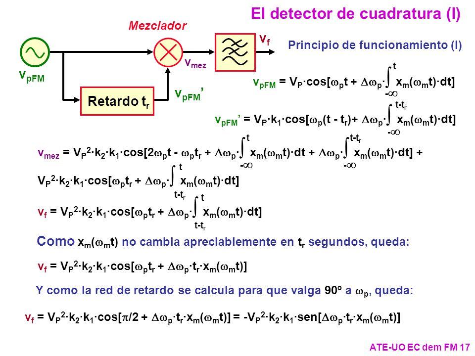 ATE-UO EC dem FM 17 El detector de cuadratura (I) Principio de funcionamiento (I) v pFM = V P ·cos[ p t + p · x m ( m t)·dt] t - Mezclador vf vf v mez