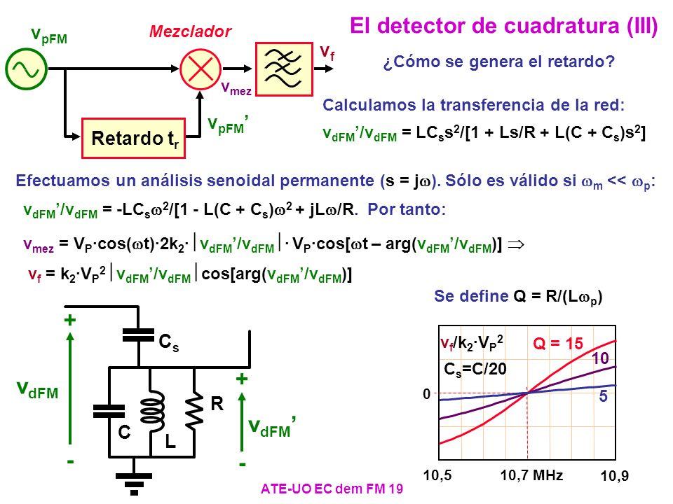0 10,7 MHz 10,5 10,9 vf/k2·VP2vf/k2·VP2 C s =C/20 ATE-UO EC dem FM 19 El detector de cuadratura (III) Mezclador vf vf v mez Retardo t r v pFM + - v dF