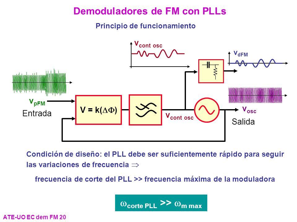 ATE-UO EC dem FM 20 Demoduladores de FM con PLLs V = k( ) Salida Entrada v pFM v osc v cont osc v dFM Principio de funcionamiento Condición de diseño: