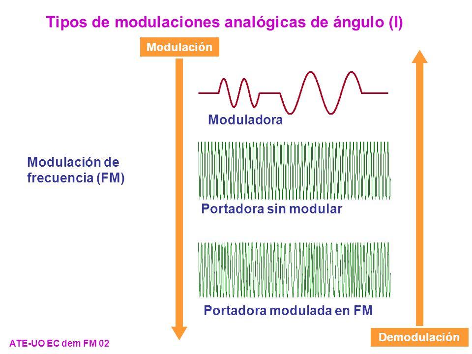 ATE-UO EC dem FM 03 Tipos de modulaciones analógicas de ángulo (II) Modulación de fase (PM) Modulación Demodulación Moduladora Portadora sin modular Portadora modulada en PM