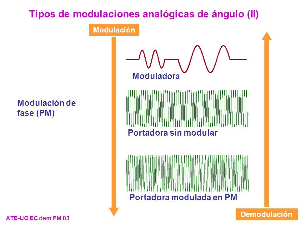 ATE-UO EC dem FM 04 Tipos de modulaciones analógicas de ángulo (III) PM Moduladora FM Ecuaciones: Moduladora: x m ( m t) Portadora: v p ( p t) = V P ·cos p t Modulada FM: v pFM ( m t, p t) = V P ·cos[ p t + p · x m ( m t)·dt] t - Comparación entre FM y PM Modulada PM: v pPM ( m t, p t) = V P ·cos[ p t + p ·x m ( m t)] Si llamamos f p = p /(2 ) y f m max, f p max y p max a los máximos valores de f m = m /(2 ), f p = p /(2 ) y p, respectivamente, se cumple: B FM 2( f p max + f m max ) B PM 2( p max ·f m max + f m max ) FM de banda ancha (radiodifusión): f p max = 75 kHz f m max = 15 kHz B 180 kHz FM de banda estrecha (comunicaciones de voz): f p max = 5 kHz f m max = 3 kHz B 16 kHz