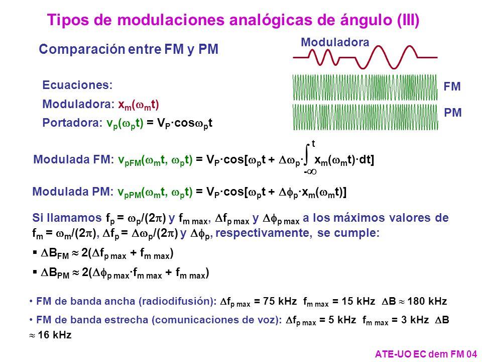 ATE-UO EC dem FM 04 Tipos de modulaciones analógicas de ángulo (III) PM Moduladora FM Ecuaciones: Moduladora: x m ( m t) Portadora: v p ( p t) = V P ·