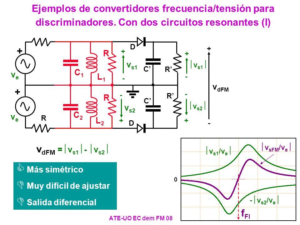 0 10,7 MHz 10,5 10,9 vf/k2·VP2vf/k2·VP2 C s =C/20 ATE-UO EC dem FM 19 El detector de cuadratura (III) Mezclador vf vf v mez Retardo t r v pFM + - v dFM R L C CsCs + - ¿Cómo se genera el retardo.
