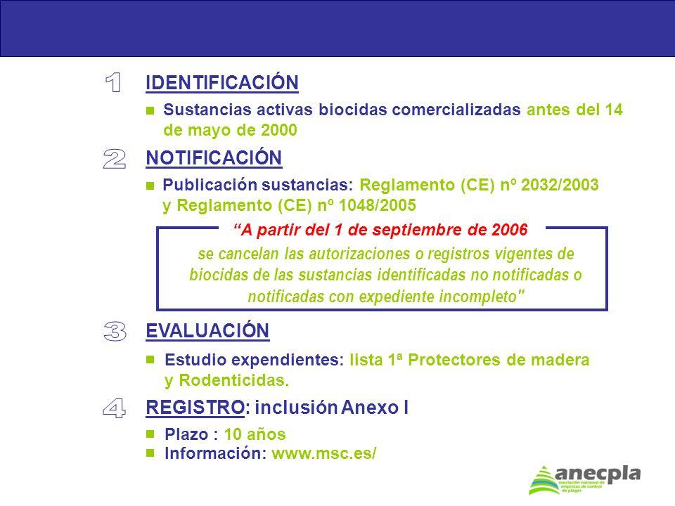Publicación sustancias: Reglamento (CE) nº 2032/2003 y Reglamento (CE) nº 1048/2005 se cancelan las autorizaciones o registros vigentes de biocidas de