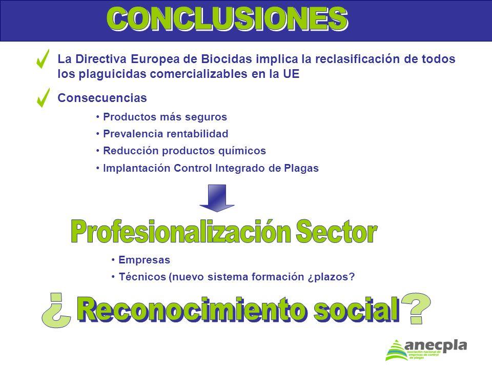 La Directiva Europea de Biocidas implica la reclasificación de todos los plaguicidas comercializables en la UE Consecuencias Productos más seguros Pre