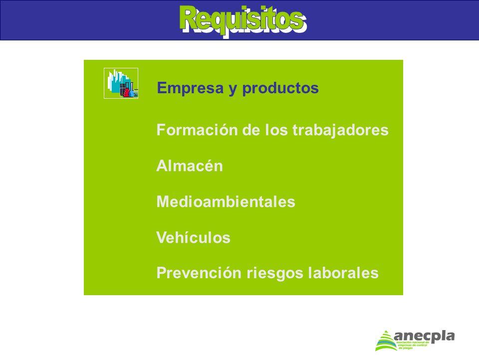 Formación de los trabajadores Almacén Medioambientales Vehículos Prevención riesgos laborales Empresa y productos