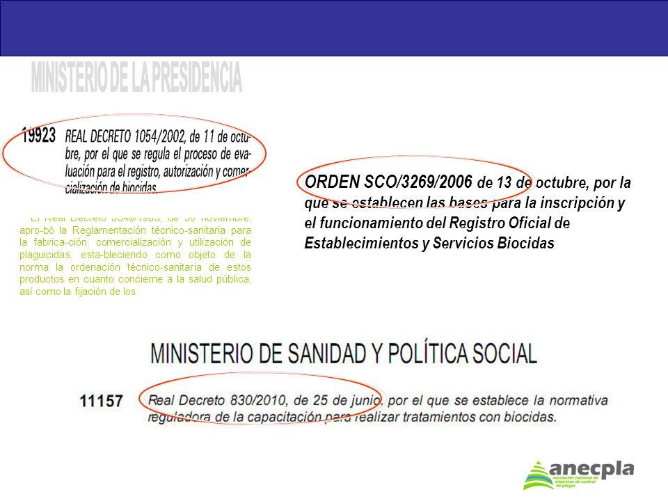 El Real Decreto 3349/1983, de 30 noviembre, apro-bó la Reglamentación técnico-sanitaria para la fabrica-ción, comercialización y utilización de plagui