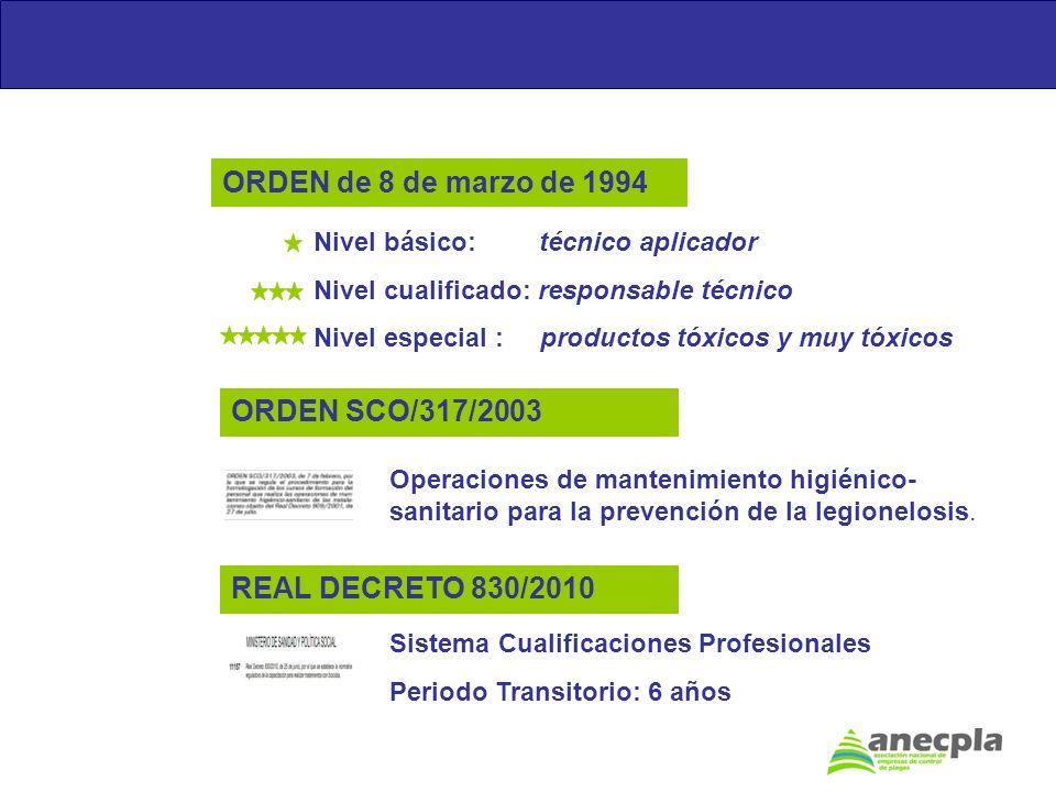 ORDEN de 8 de marzo de 1994 ORDEN SCO/317/2003 Operaciones de mantenimiento higiénico- sanitario para la prevención de la legionelosis. Nivel básico: