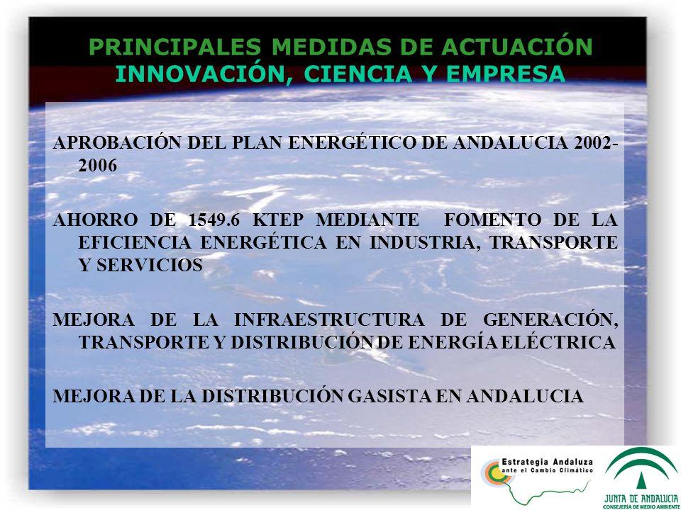 PRINCIPALES MEDIDAS DE ACTUACIÓN INNOVACIÓN, CIENCIA Y EMPRESA APROBACIÓN DEL PLAN ENERGÉTICO DE ANDALUCIA 2002- 2006 AHORRO DE 1549.6 KTEP MEDIANTE F