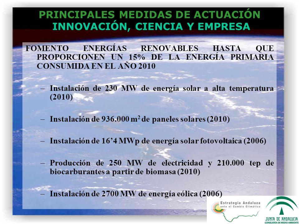 PRINCIPALES MEDIDAS DE ACTUACIÓN INNOVACIÓN, CIENCIA Y EMPRESA FOMENTO ENERGÍAS RENOVABLES HASTA QUE PROPORCIONEN UN 15% DE LA ENERGÍA PRIMARIA CONSUM